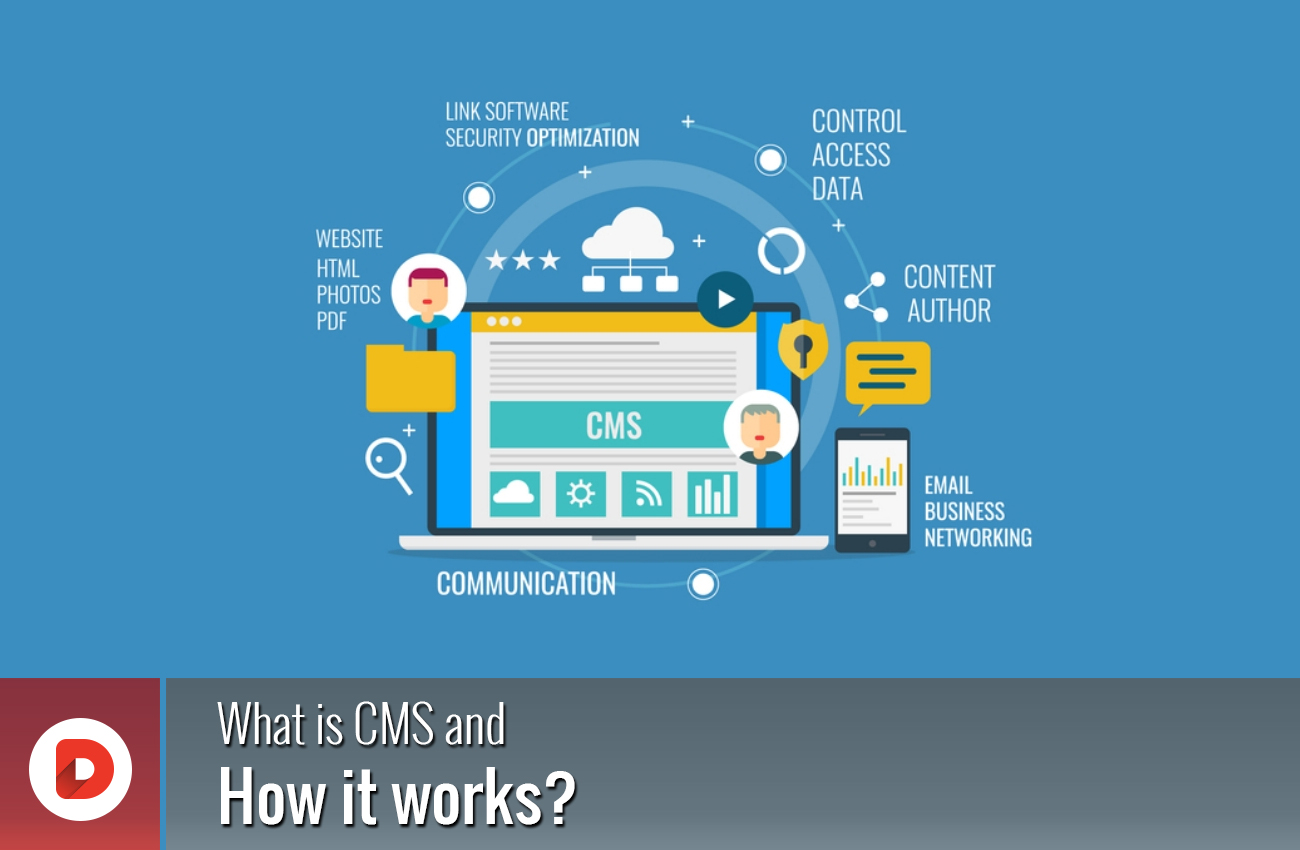 What is CMS and how it works?